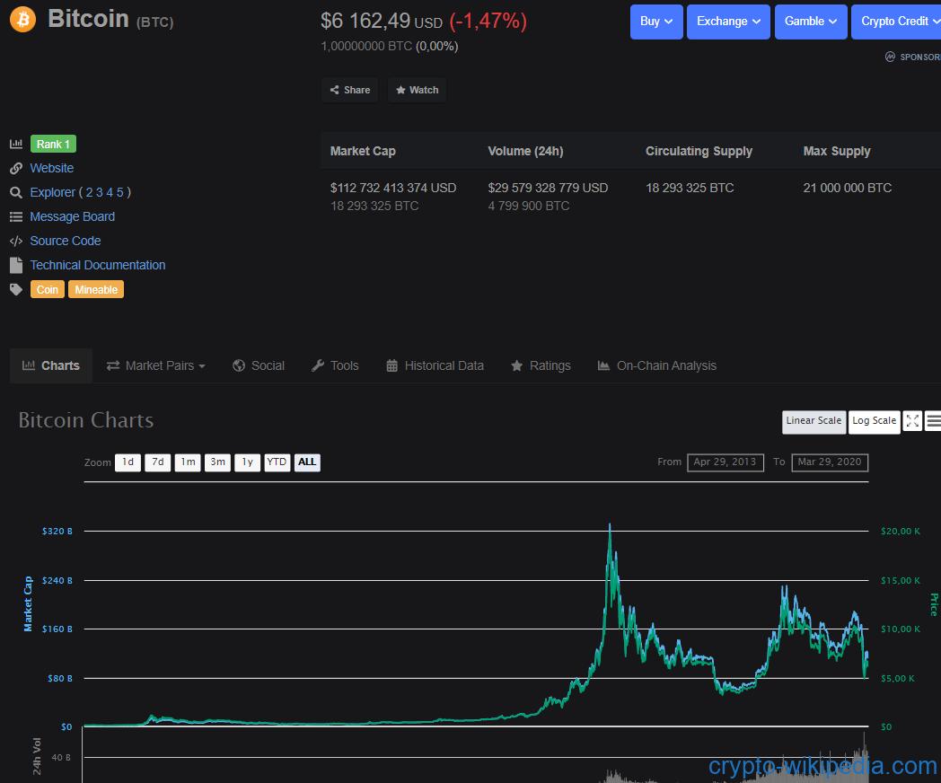 Bitcoin-CMC